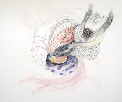 swirl of fabricsm